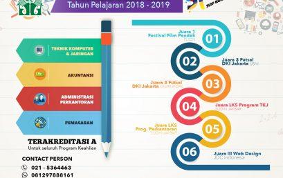 Pendaftaran Peserta Didik Baru Tahun Pelajaran 2018 – 2019
