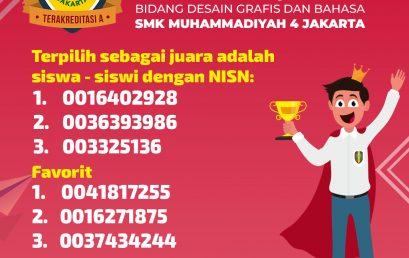 Ini dia Pememang Lomba Fiksi SMK Muhammadiyah 4 Jakarta